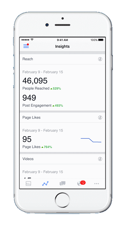 Facebook Insights Mobile