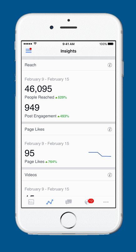 Facebook Insights Mobile